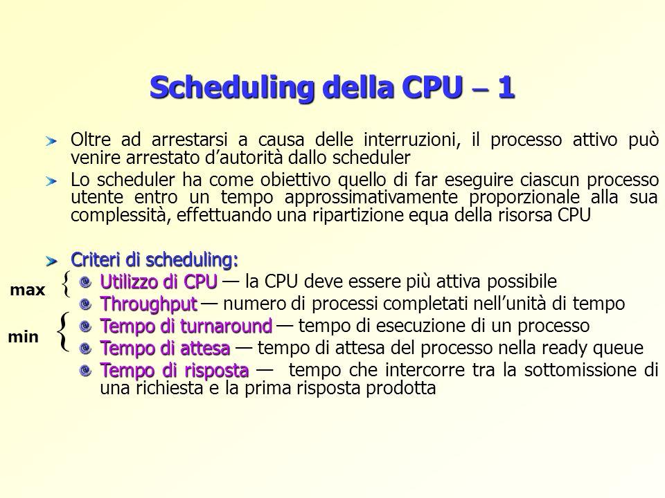 { Scheduling della CPU  1 {