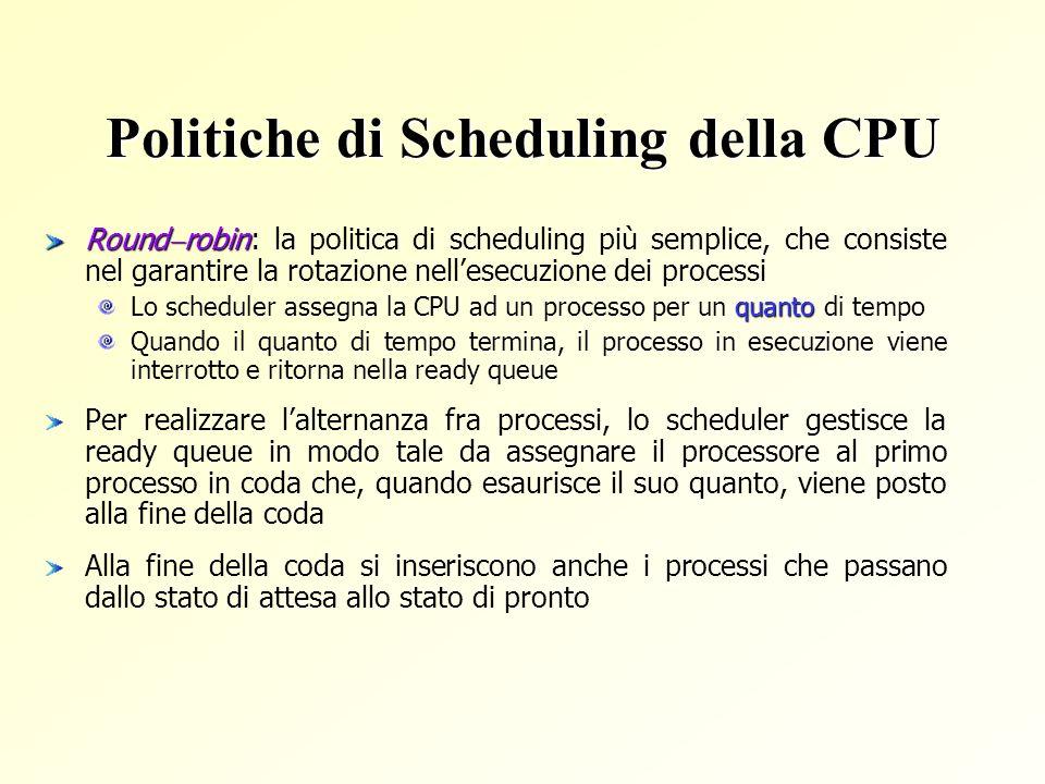 Politiche di Scheduling della CPU