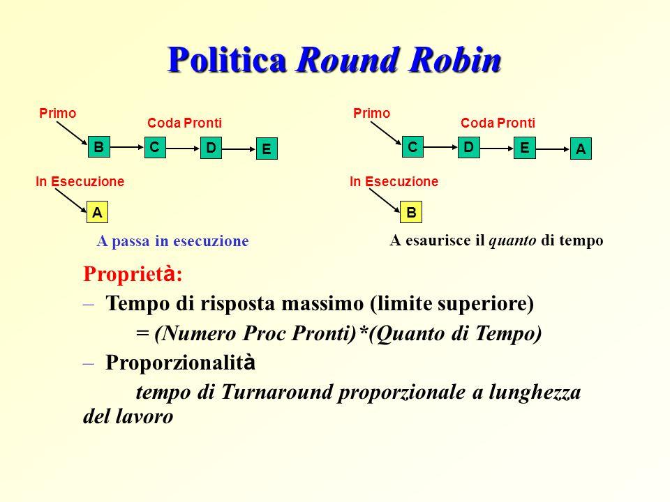 Politica Round Robin Proprietà: