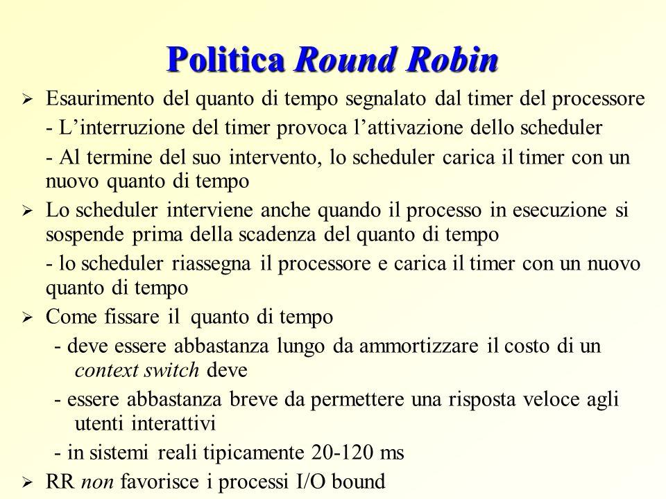 Politica Round Robin Esaurimento del quanto di tempo segnalato dal timer del processore.