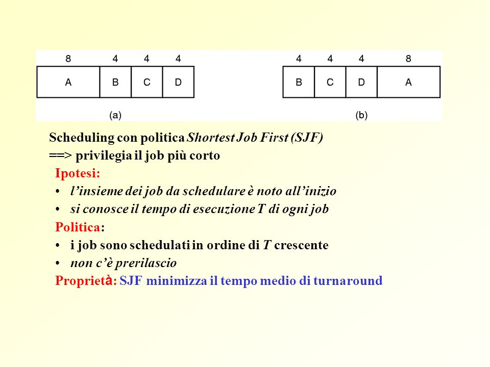 Politica SJF Scheduling con politica Shortest Job First (SJF)