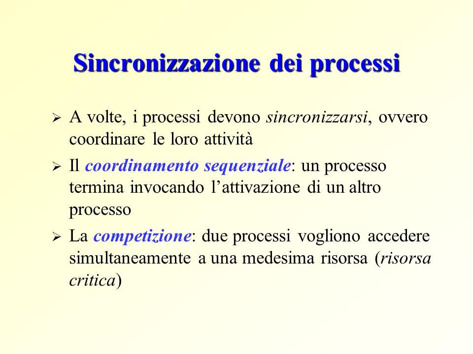 Sincronizzazione dei processi