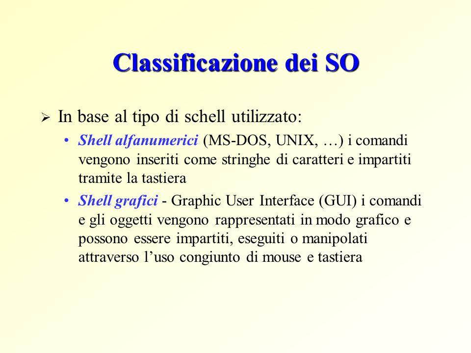 Classificazione dei SO