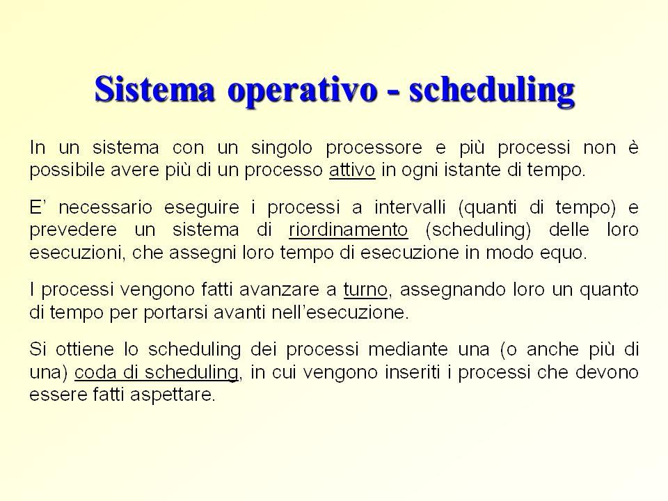 Sistema operativo - scheduling