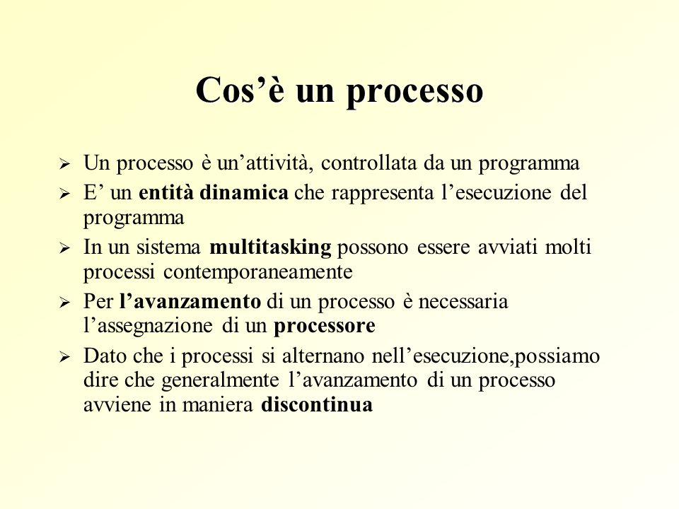 Cos'è un processo Un processo è un'attività, controllata da un programma. E' un entità dinamica che rappresenta l'esecuzione del programma.