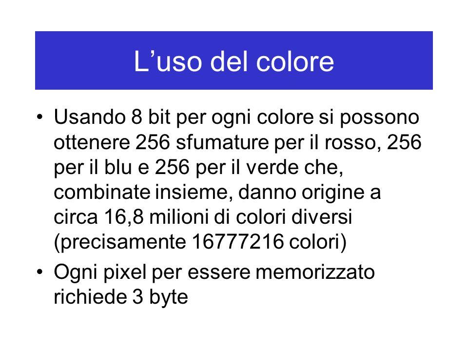 L'uso del colore