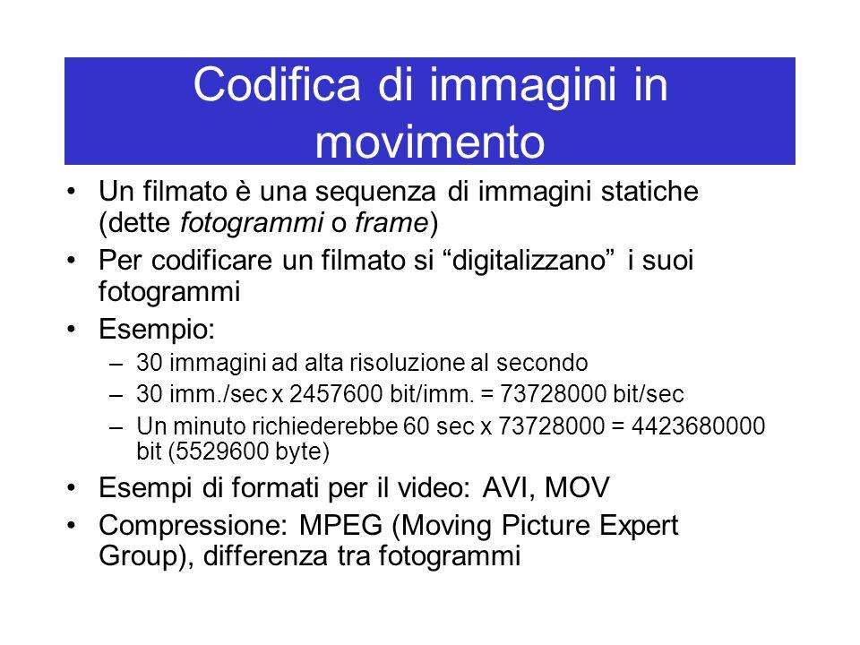 Codifica di immagini in movimento