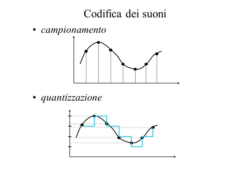 Codifica dei suoni campionamento quantizzazione