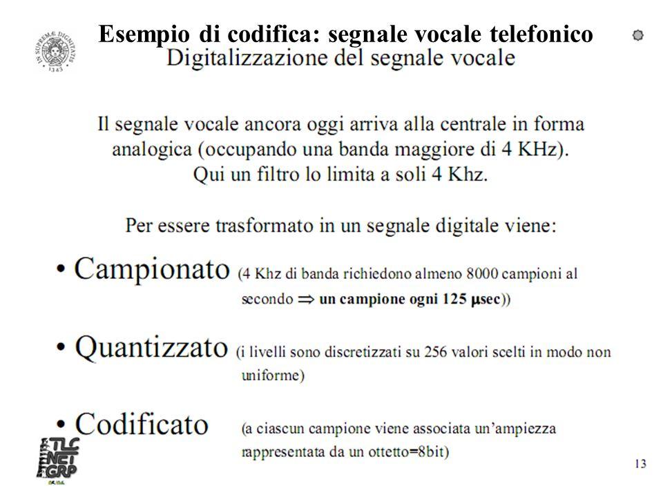 Esempio di codifica: segnale vocale telefonico