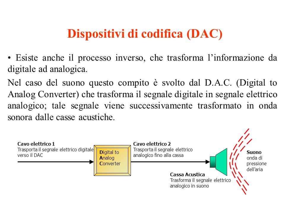 Dispositivi di codifica (DAC)