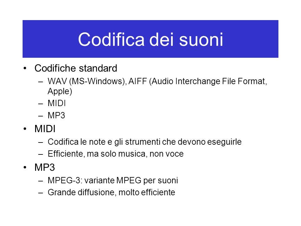 Codifica dei suoni Codifiche standard