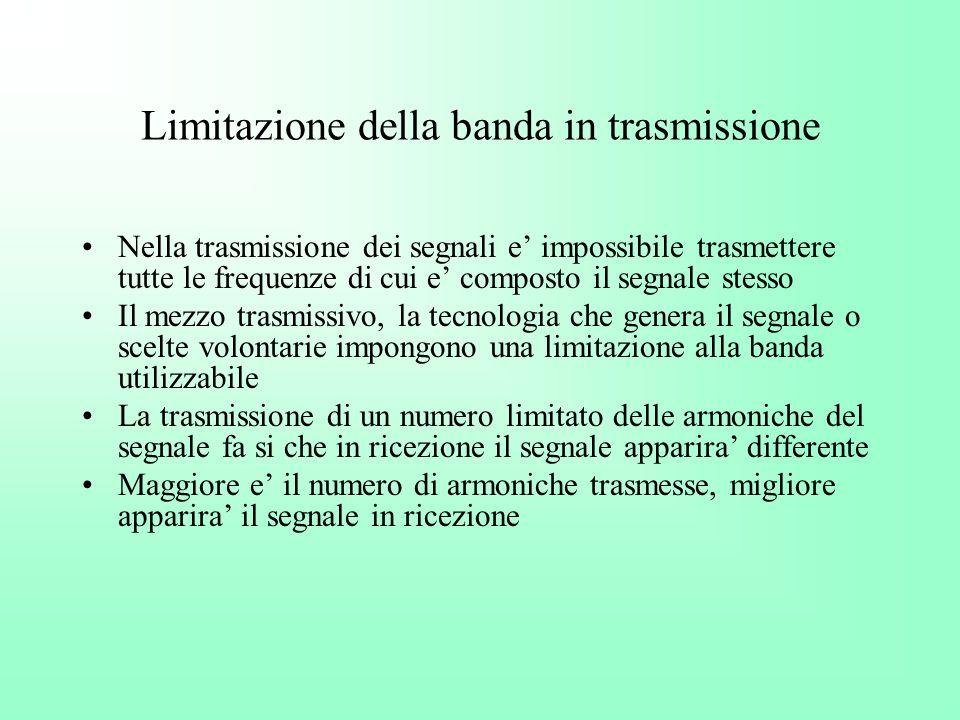 Limitazione della banda in trasmissione