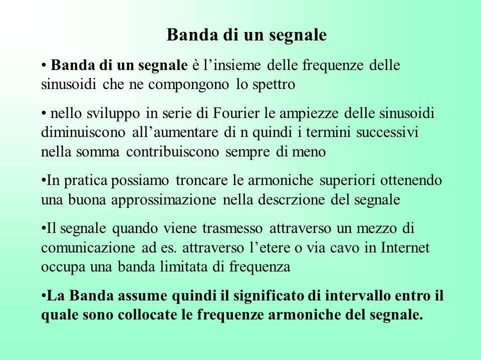 Banda di un segnale Banda di un segnale è l'insieme delle frequenze delle sinusoidi che ne compongono lo spettro.