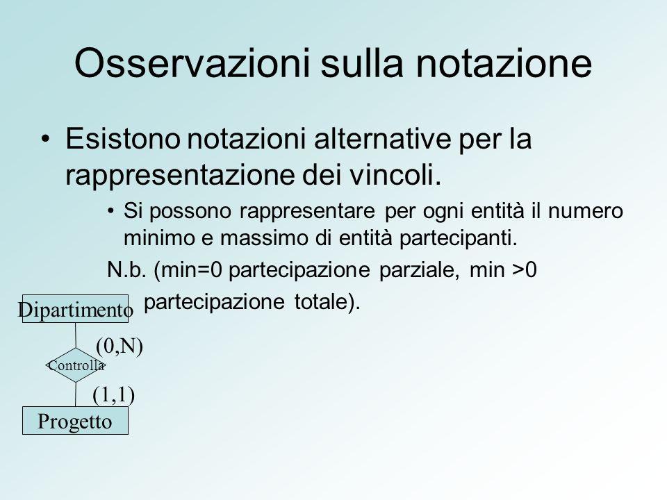 Osservazioni sulla notazione
