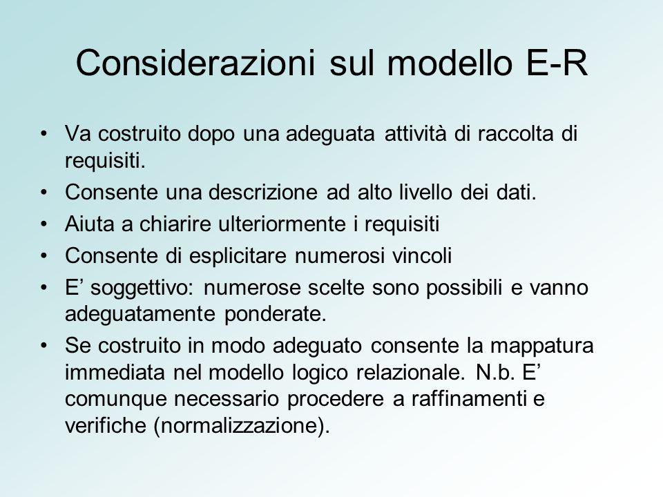 Considerazioni sul modello E-R