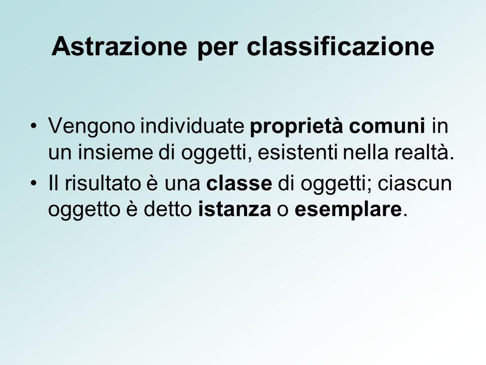 Astrazione per classificazione