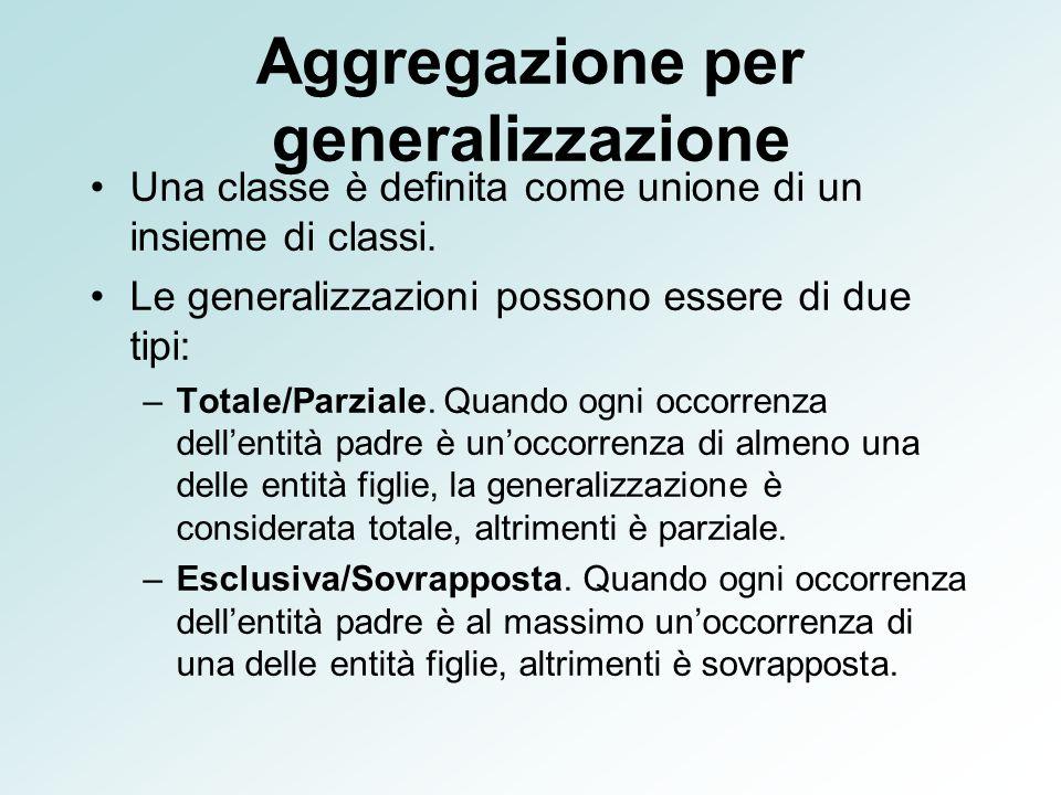 Aggregazione per generalizzazione