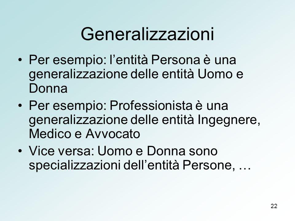 Generalizzazioni Per esempio: l'entità Persona è una generalizzazione delle entità Uomo e Donna.