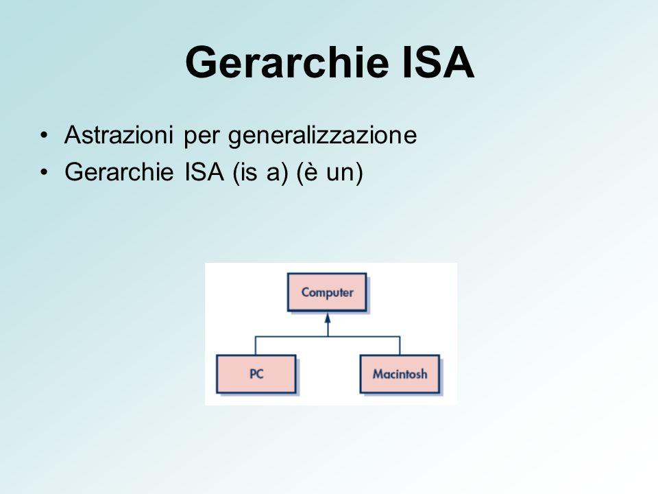 Gerarchie ISA Astrazioni per generalizzazione