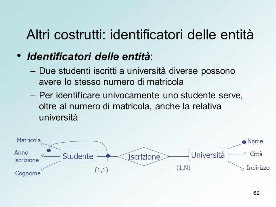 Altri costrutti: identificatori delle entità