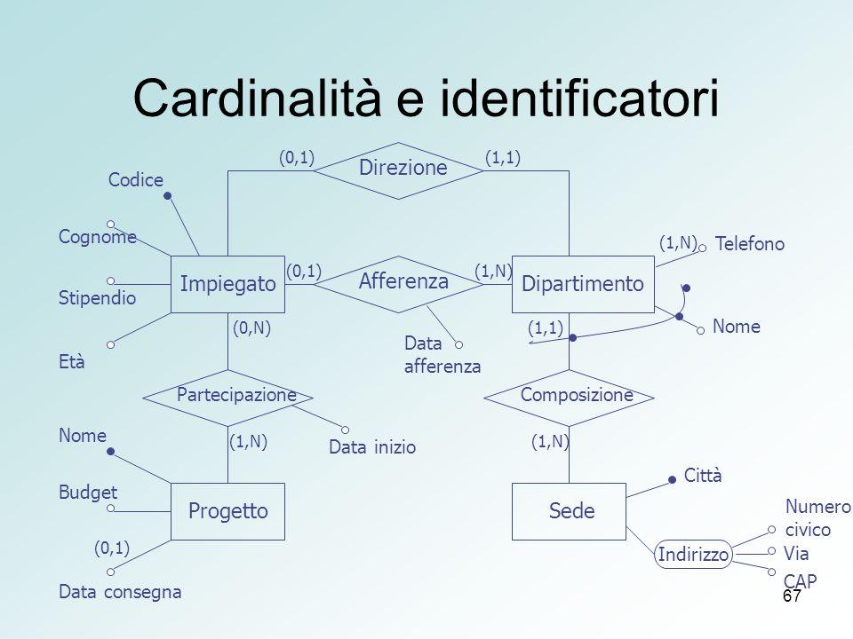 Cardinalità e identificatori