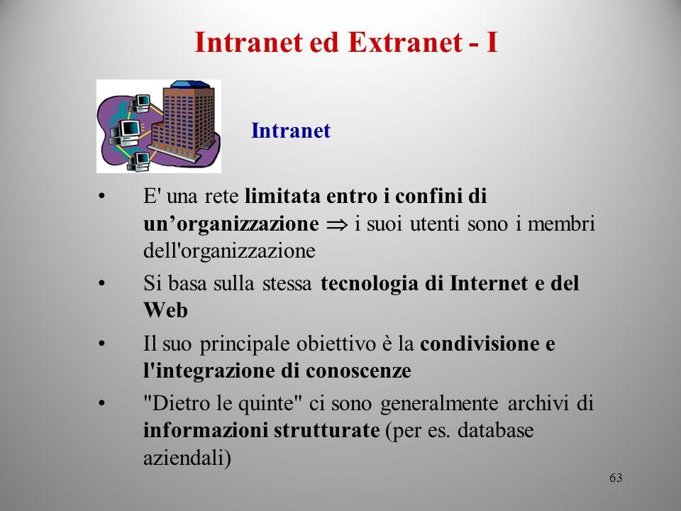 Intranet ed Extranet - I