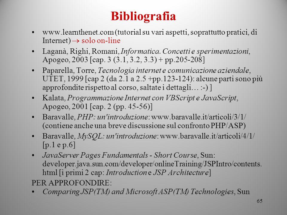 Bibliografia www.learnthenet.com (tutorial su vari aspetti, soprattutto pratici, di Internet)  solo on-line.