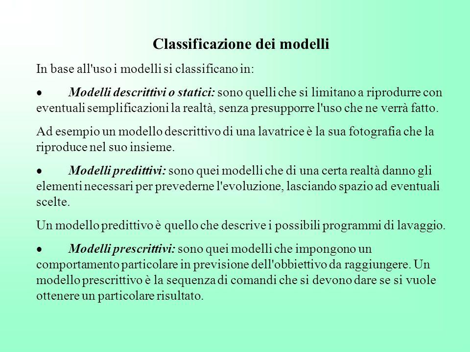 Classificazione dei modelli