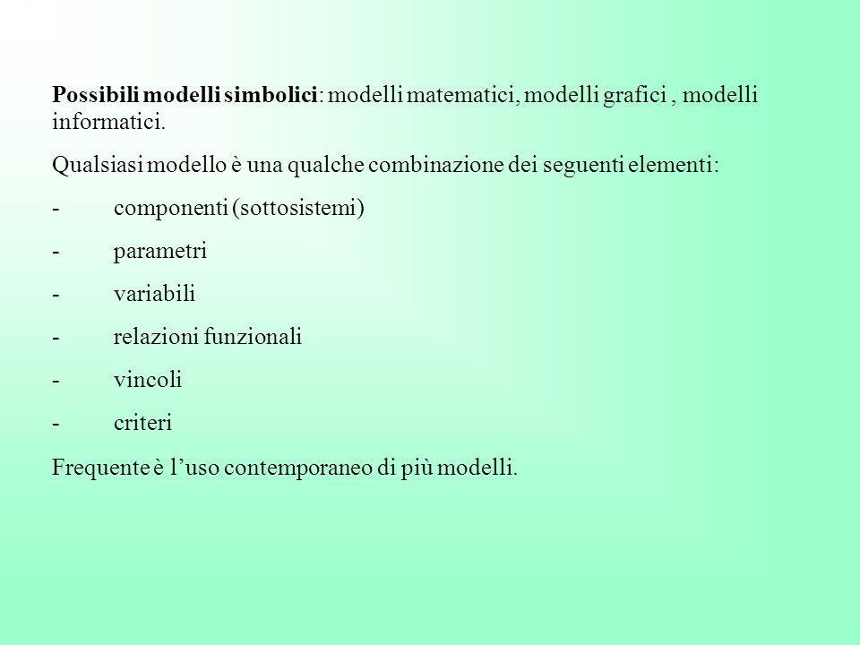 Possibili modelli simbolici: modelli matematici, modelli grafici , modelli informatici.