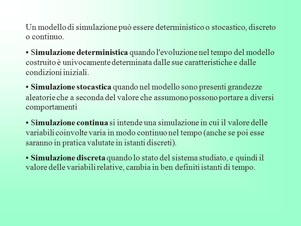 Un modello di simulazione può essere deterministico o stocastico, discreto o continuo.