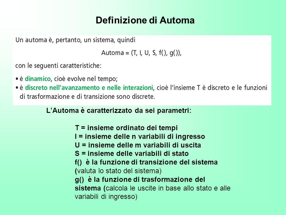 Definizione di Automa L'Automa è caratterizzato da sei parametri: