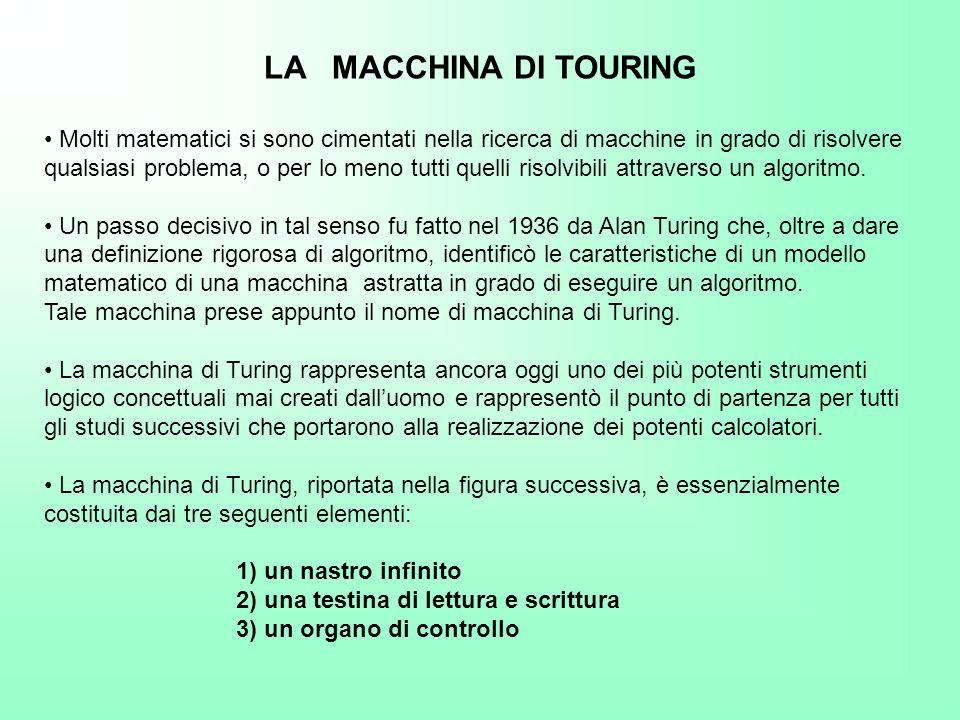 LA MACCHINA DI TOURING