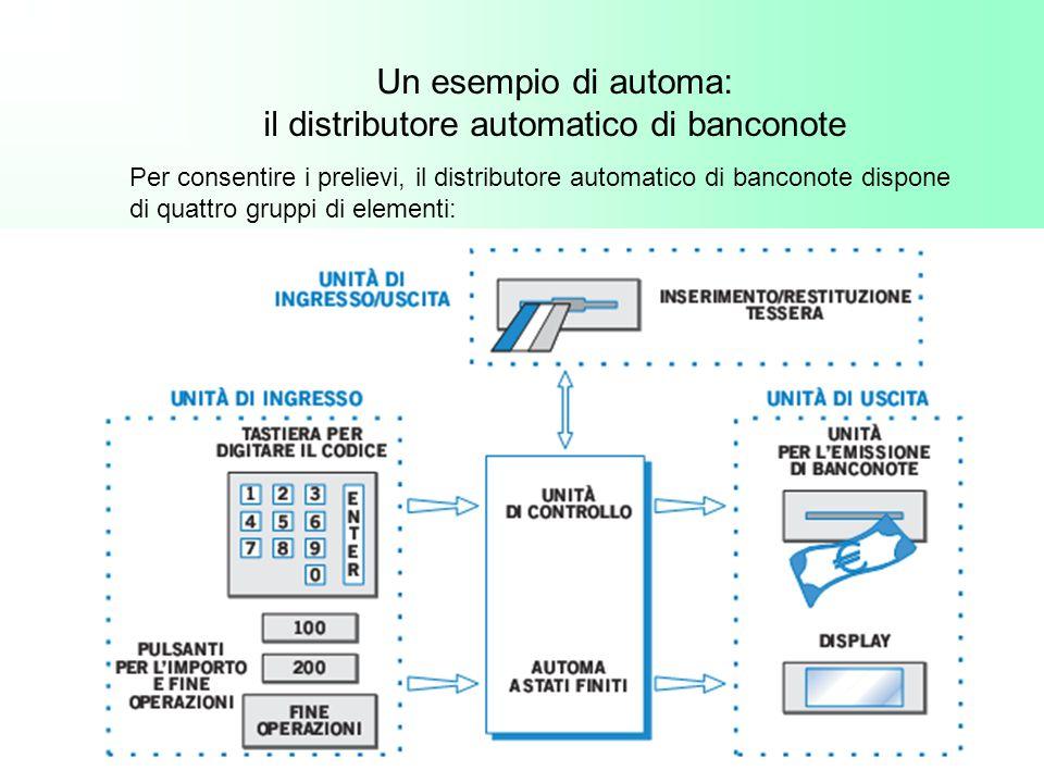 il distributore automatico di banconote