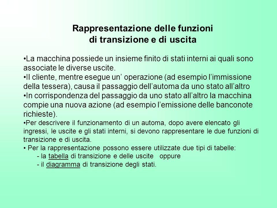 Rappresentazione delle funzioni di transizione e di uscita