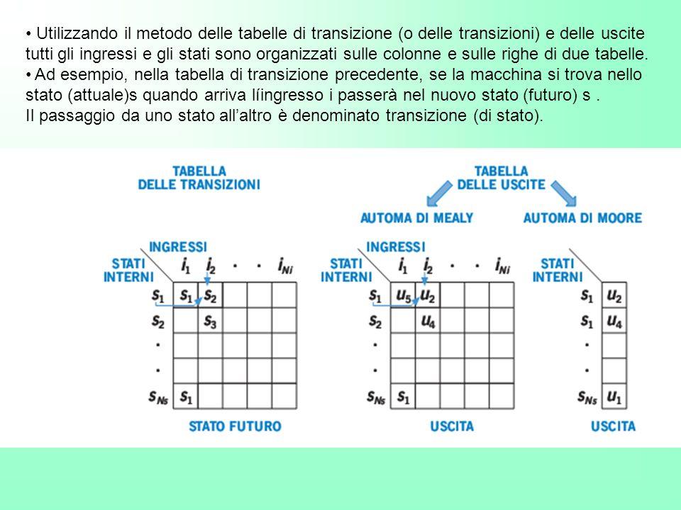 Utilizzando il metodo delle tabelle di transizione (o delle transizioni) e delle uscite tutti gli ingressi e gli stati sono organizzati sulle colonne e sulle righe di due tabelle.