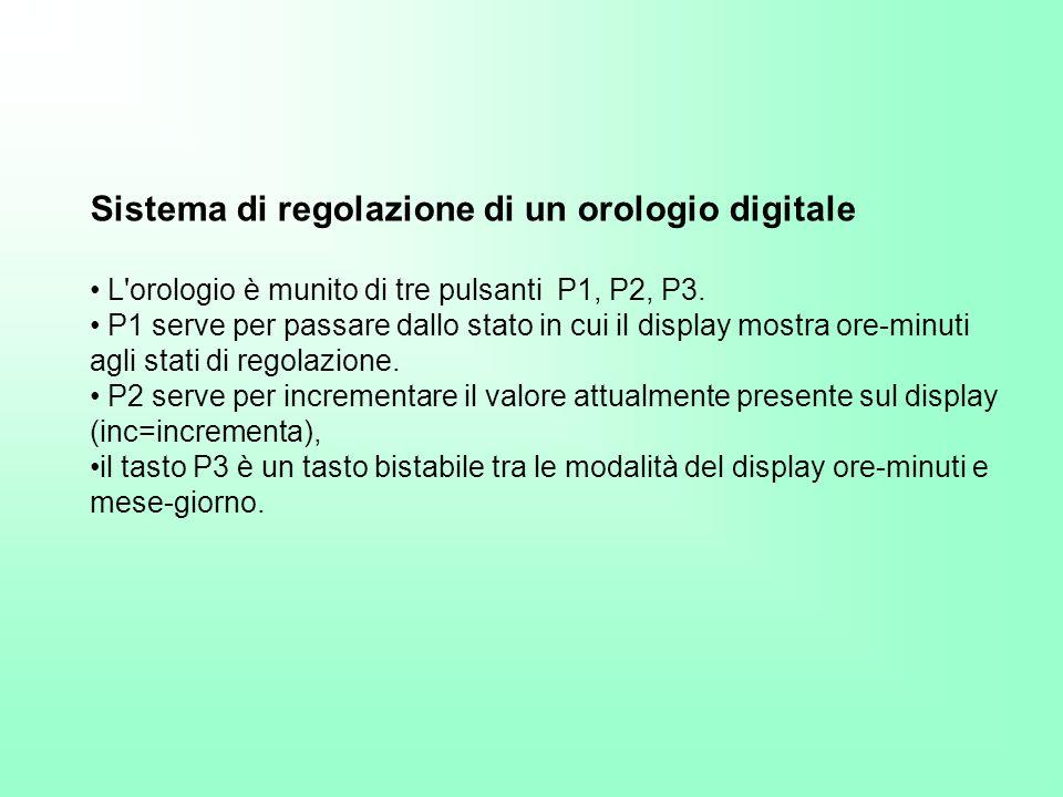 Sistema di regolazione di un orologio digitale