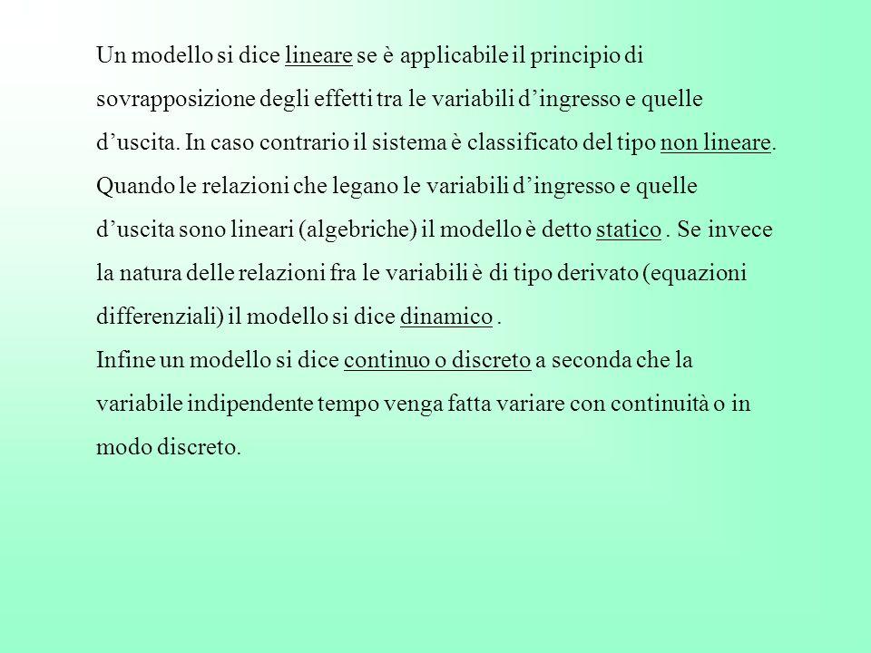 Un modello si dice lineare se è applicabile il principio di