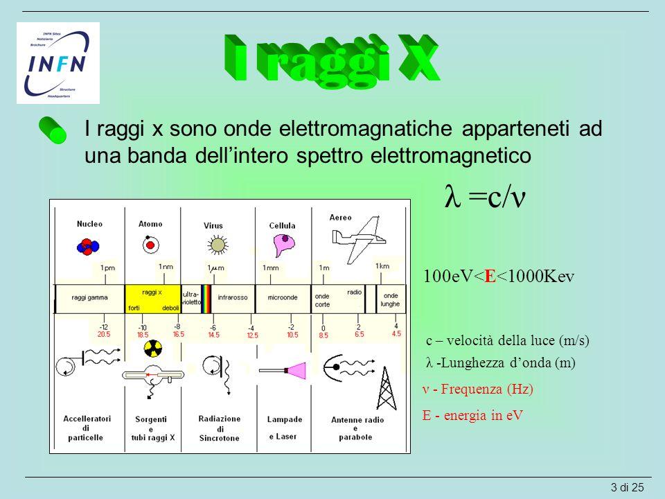 I raggi X I raggi x sono onde elettromagnatiche apparteneti ad una banda dell'intero spettro elettromagnetico.