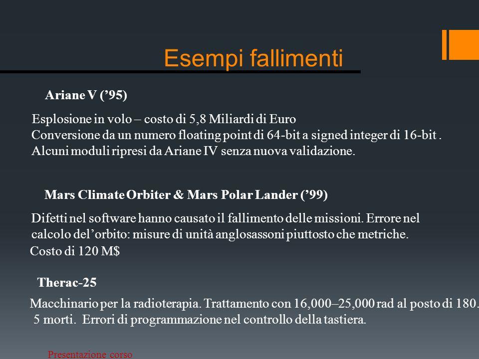Esempi fallimenti Ariane V ('95)