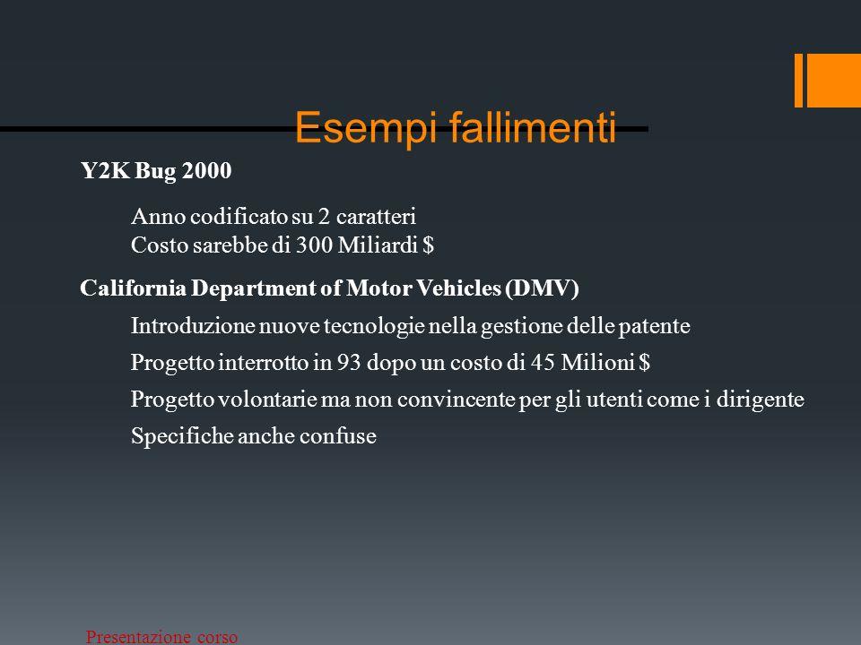 Esempi fallimenti Y2K Bug 2000 Anno codificato su 2 caratteri
