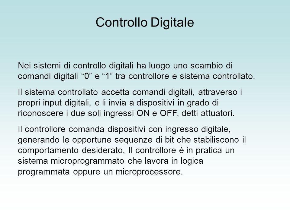 Controllo Digitale Nei sistemi di controllo digitali ha luogo uno scambio di comandi digitali 0 e 1 tra controllore e sistema controllato.