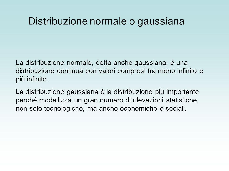 Distribuzione normale o gaussiana