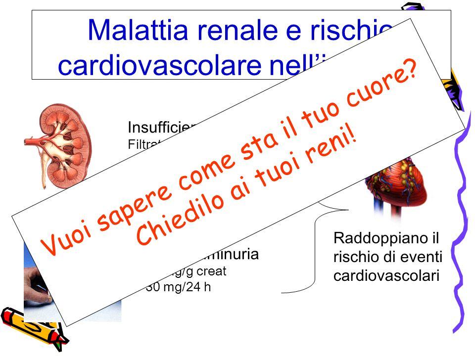 Malattia renale e rischio cardiovascolare nell'iperteso