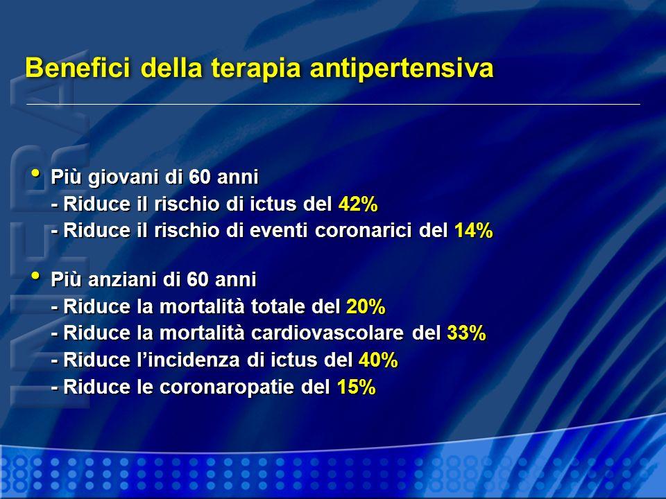 Benefici della terapia antipertensiva