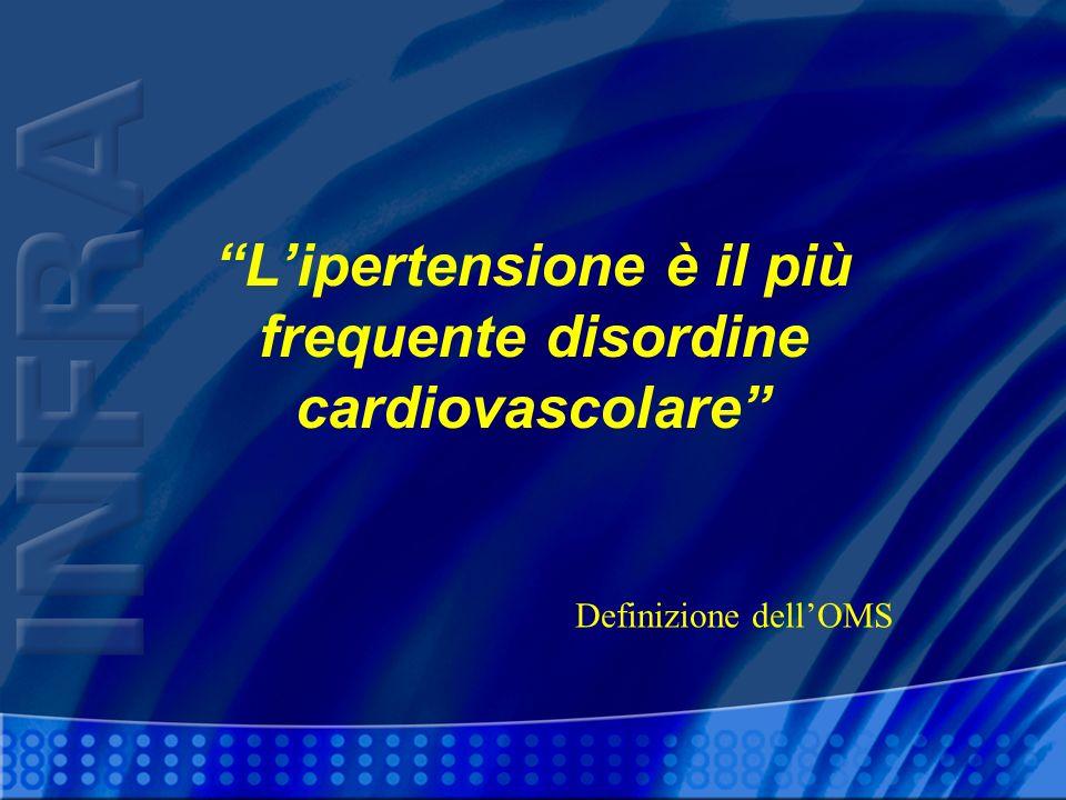 L'ipertensione è il più frequente disordine cardiovascolare