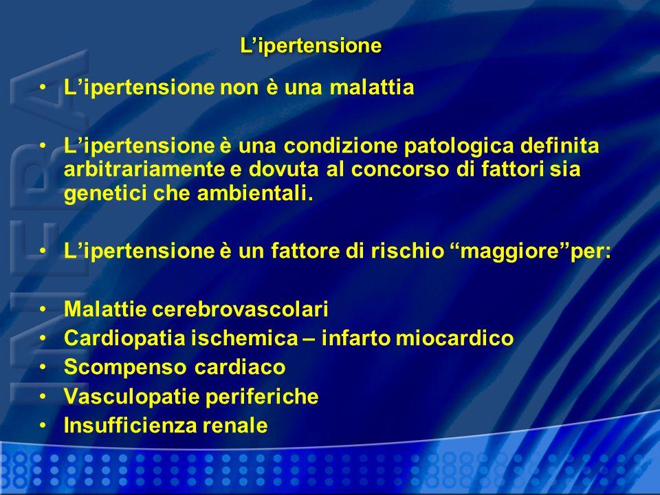 L'ipertensione non è una malattia