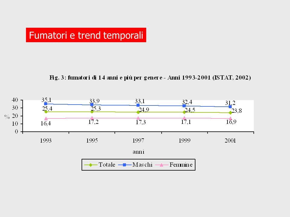 Fumatori e trend temporali