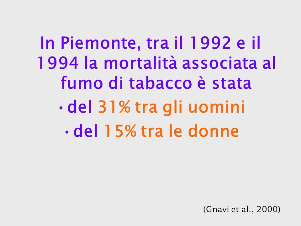 In Piemonte, tra il 1992 e il 1994 la mortalità associata al fumo di tabacco è stata