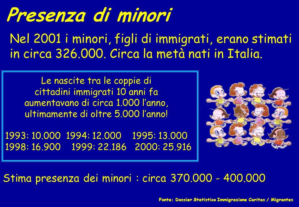 Fonte: Dossier Statistico Immigrazione Caritas / Migrantes