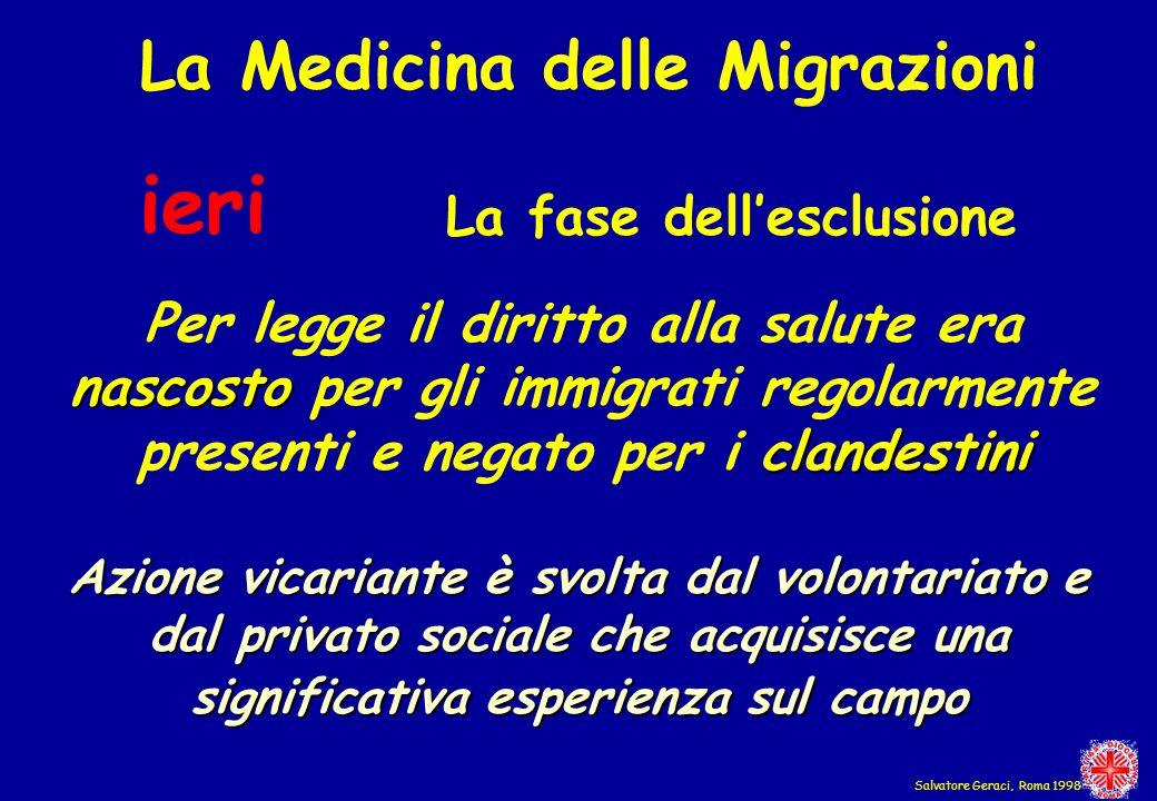 La Medicina delle Migrazioni La fase dell'esclusione